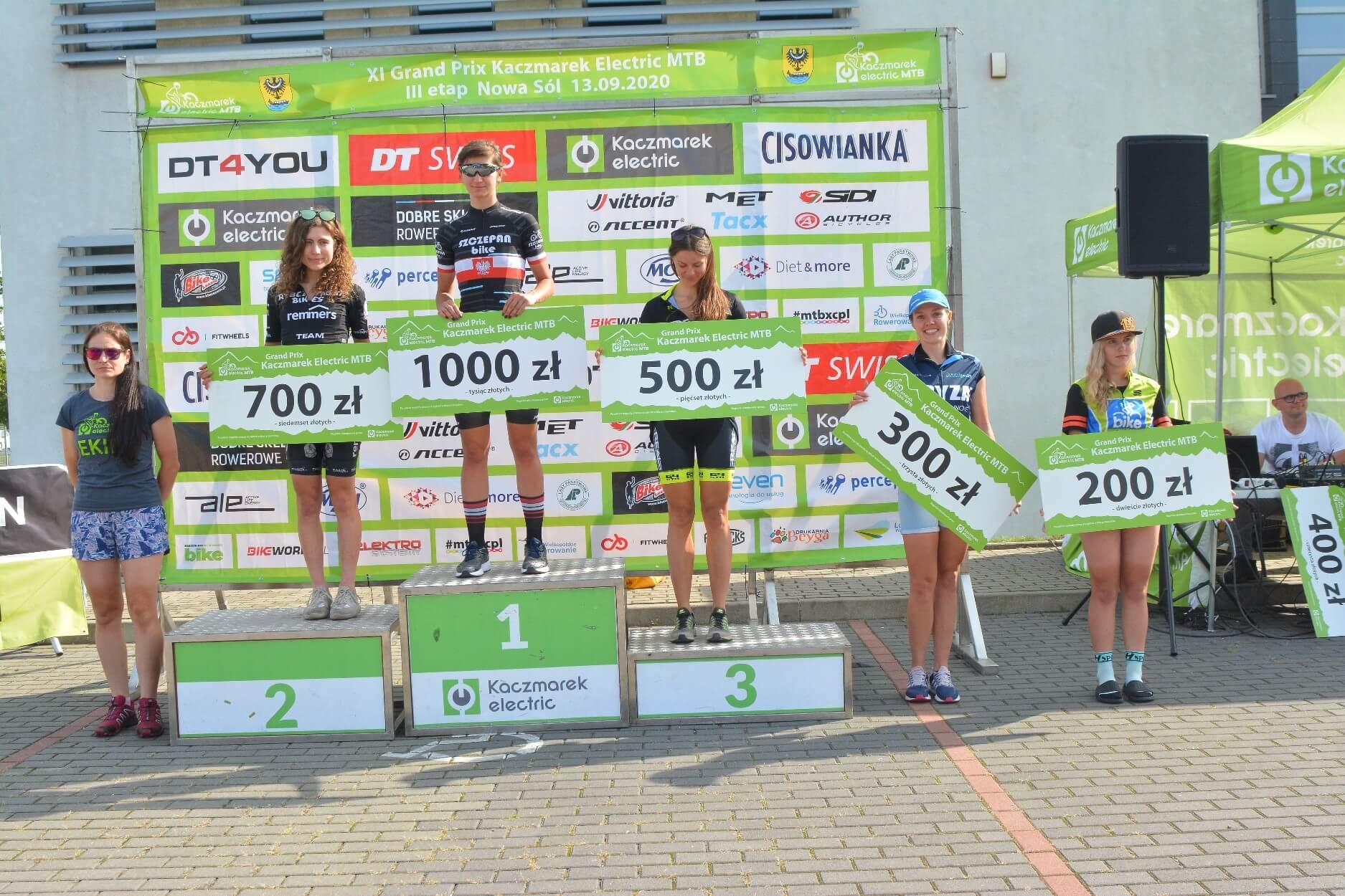 III etap Grand Prix Kaczmarek Electric MTB 2020 - Nowa Sól